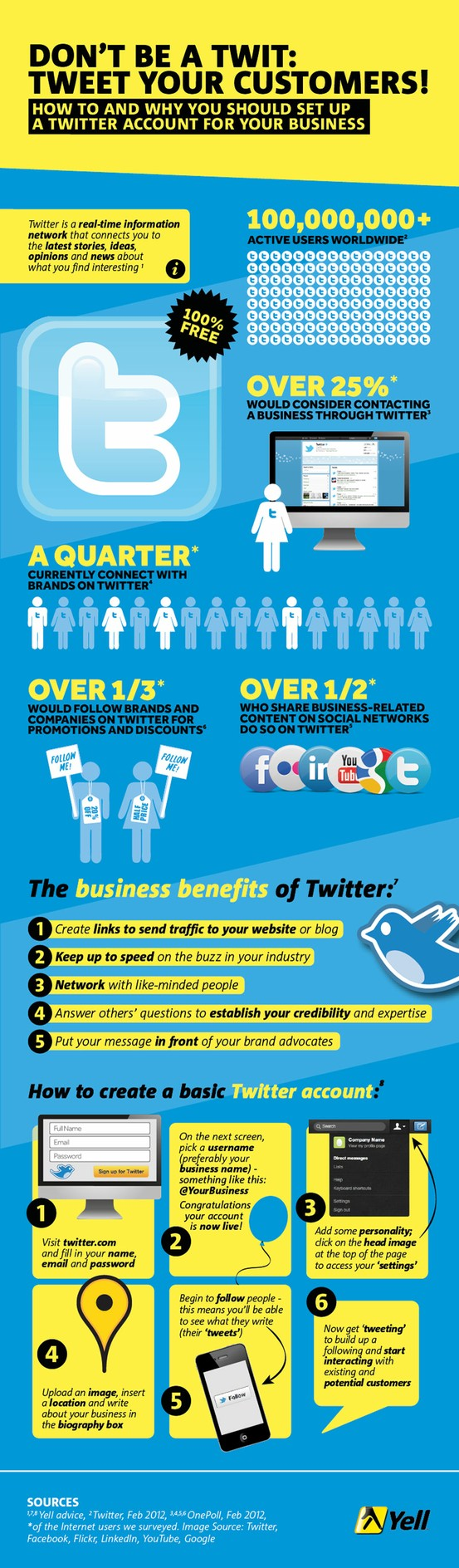 How and why you should set up a business account on Twitter