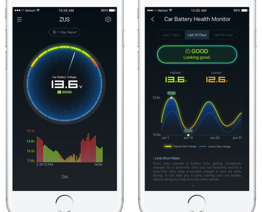 Nonda's ZUS smart car charger steps it up with car battery monitoring